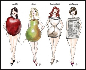 body-shapes-sketch-for-blog1-1024x843